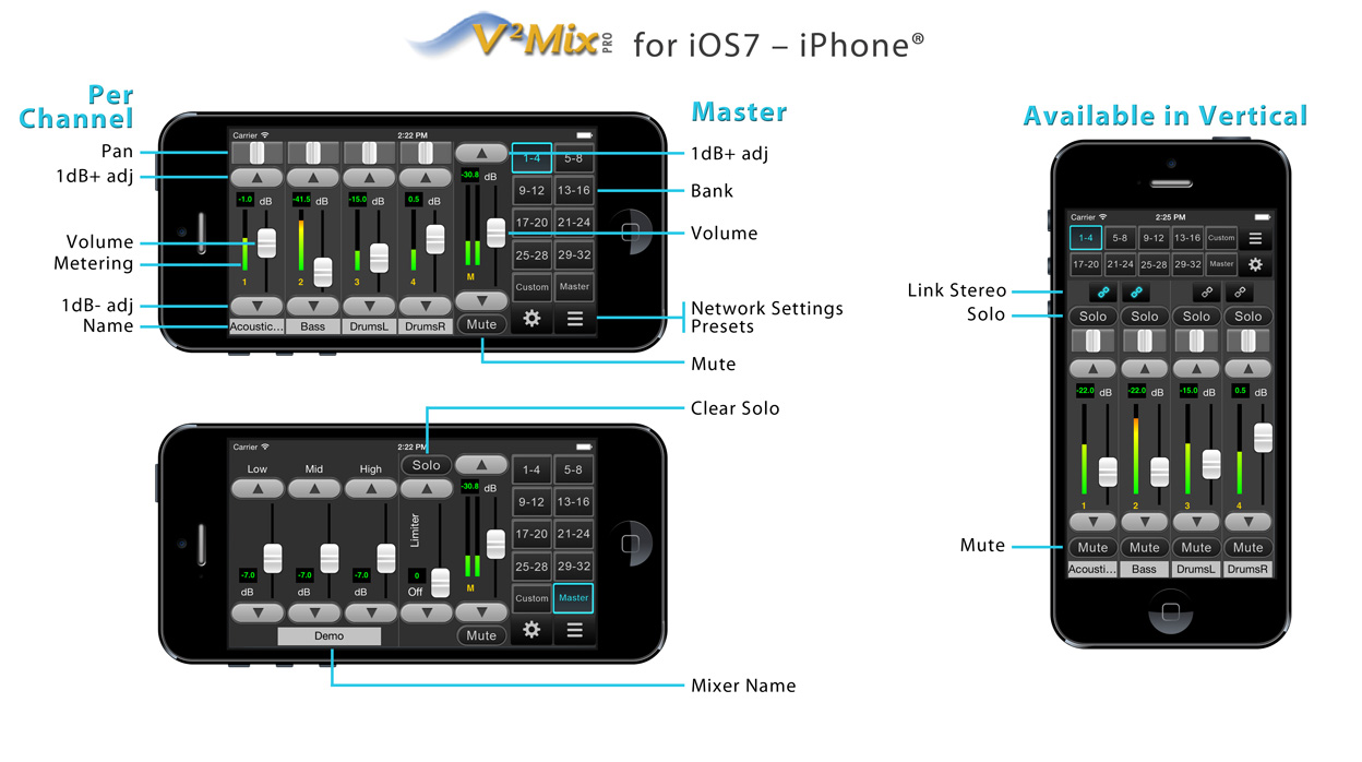 diagram of ipad  mute on   printable wiring diagram schematic        iphone app work diagram on diagram of ipad  mute on